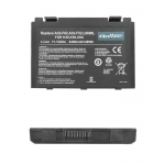 Bateria do notebooka Qoltec Asus F82 F83S 7259